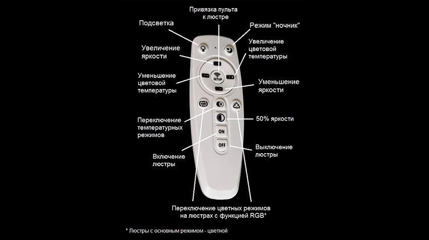 Современный пульт для люстры