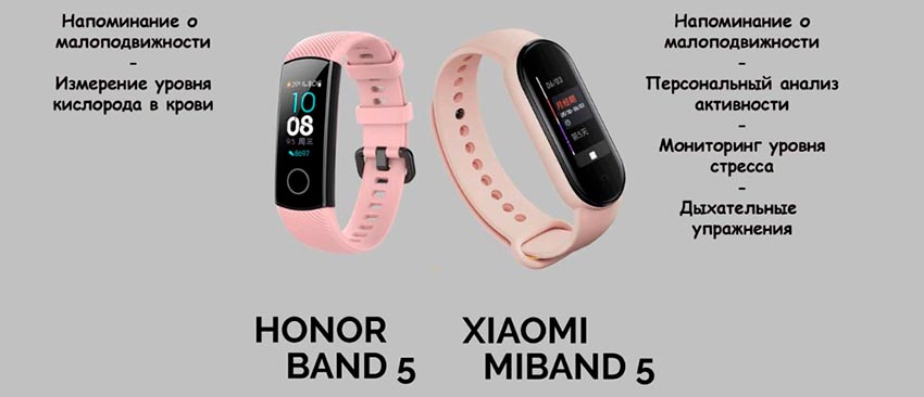 Функции Xiaomi Mi Band 5 vs Honor Band 5